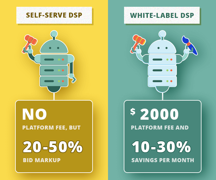 Self-serve DSP and White-label DSP platform fee