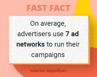 Fast Fact: On average, advertisers use 7 ad networks to run their campaigns.