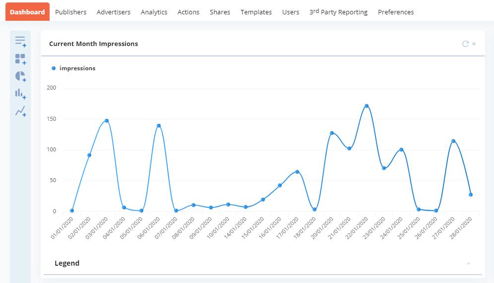 Ad server come piattaforma di pubblicazione di annunci oggi
