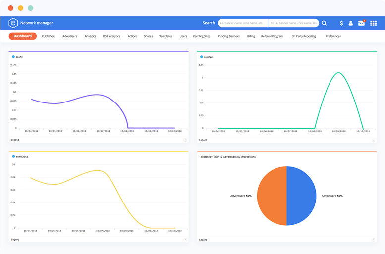 Network Manager dashboard visualization